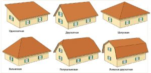 Выбираем форму крыши для дома